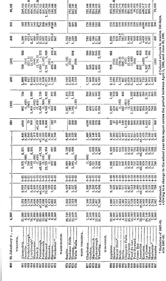 [ocr errors][ocr errors][ocr errors][merged small][ocr errors][ocr errors][merged small][ocr errors][ocr errors][ocr errors][ocr errors][ocr errors][merged small][ocr errors][ocr errors][ocr errors][ocr errors][ocr errors][ocr errors][ocr errors][ocr errors][ocr errors][ocr errors][ocr errors][merged small][merged small][ocr errors][ocr errors][ocr errors][ocr errors][merged small][ocr errors][ocr errors][ocr errors][ocr errors][ocr errors][ocr errors][ocr errors][ocr errors][ocr errors][merged small][ocr errors][graphic][graphic][graphic][graphic][graphic][graphic]