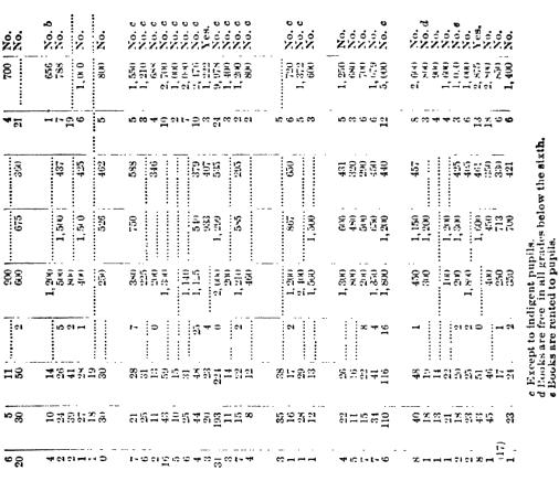 [merged small][ocr errors][merged small][merged small][ocr errors][ocr errors][ocr errors][merged small][merged small][merged small][ocr errors]