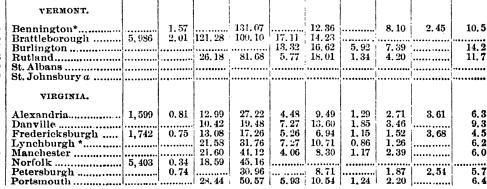 [merged small][merged small][merged small][merged small][merged small][merged small][ocr errors][ocr errors][merged small][merged small][merged small][merged small][merged small][ocr errors]