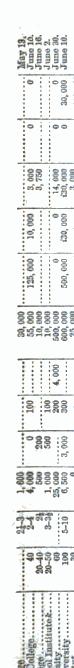 [merged small][ocr errors][merged small][merged small][ocr errors][merged small][ocr errors][merged small][merged small][merged small][merged small][ocr errors][ocr errors][ocr errors][ocr errors][merged small][ocr errors]
