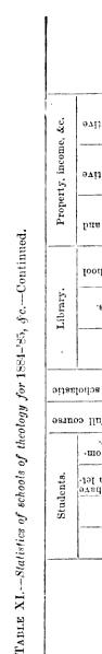 [merged small][ocr errors][ocr errors][ocr errors][ocr errors][ocr errors][ocr errors][ocr errors][ocr errors][ocr errors][ocr errors][ocr errors][merged small]