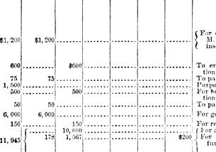 [merged small][ocr errors][merged small][merged small][merged small][merged small][merged small][merged small][merged small][merged small][merged small][merged small][merged small][merged small][merged small][merged small][merged small][merged small][merged small][merged small][merged small][ocr errors][merged small][merged small][merged small]
