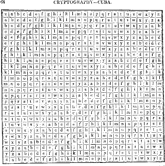 [ocr errors][merged small][table]