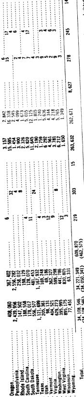 [ocr errors][merged small][merged small][merged small][merged small][merged small][ocr errors][merged small][merged small][merged small][merged small][merged small][merged small][merged small][ocr errors][merged small][merged small][merged small][ocr errors][ocr errors][merged small][merged small]