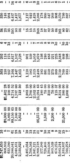 [merged small][ocr errors][ocr errors][ocr errors][ocr errors][ocr errors][merged small][ocr errors][merged small][merged small][ocr errors][merged small][merged small][ocr errors][merged small]