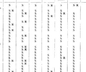 [ocr errors][ocr errors][ocr errors][merged small][merged small][merged small][merged small][merged small][merged small][merged small][merged small][ocr errors][merged small][merged small][merged small]