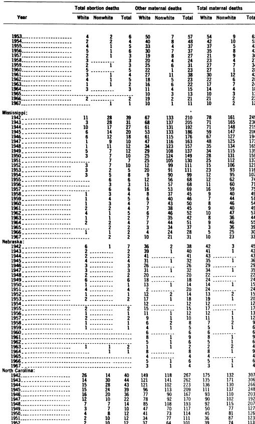 [merged small][merged small][merged small][merged small][merged small][merged small][merged small][merged small][merged small][merged small][ocr errors][ocr errors][ocr errors][merged small][merged small][ocr errors][merged small][merged small][merged small][ocr errors][ocr errors][ocr errors][merged small][ocr errors][merged small]