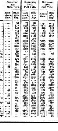 [table][merged small][merged small][merged small][ocr errors][ocr errors][merged small][ocr errors][ocr errors][ocr errors][ocr errors][ocr errors]