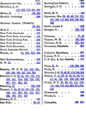 [merged small][merged small][merged small][merged small][merged small][ocr errors][ocr errors][merged small][ocr errors][ocr errors][ocr errors][merged small][merged small][ocr errors][merged small][ocr errors][merged small][merged small][merged small]