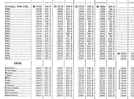 [merged small][merged small][ocr errors][merged small][ocr errors][merged small][merged small][merged small][merged small][merged small][merged small][merged small][merged small][merged small][merged small][merged small][merged small][merged small][merged small][merged small][merged small][merged small][merged small][merged small][merged small][merged small][merged small][merged small][merged small][merged small][merged small][merged small]