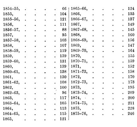 [ocr errors][merged small][merged small][merged small][merged small][merged small][merged small][merged small][ocr errors][ocr errors][merged small][merged small][ocr errors][ocr errors][ocr errors][merged small][merged small][merged small][ocr errors][ocr errors][merged small][ocr errors][ocr errors][merged small][merged small][ocr errors][ocr errors][merged small][ocr errors][ocr errors][ocr errors][merged small][ocr errors][merged small][merged small][merged small][ocr errors][ocr errors][ocr errors][merged small][ocr errors][ocr errors][merged small][ocr errors][ocr errors][merged small][merged small][merged small][ocr errors][ocr errors][ocr errors][ocr errors][merged small][ocr errors][ocr errors][merged small][ocr errors][merged small][merged small][merged small][ocr errors][ocr errors][ocr errors][ocr errors][merged small][merged small][merged small][merged small][ocr errors][merged small][merged small][merged small][merged small][merged small][ocr errors][merged small][merged small][merged small][ocr errors][ocr errors][merged small][merged small][ocr errors][ocr errors][merged small][merged small][ocr errors][ocr errors][merged small][merged small][merged small][merged small][ocr errors][ocr errors][ocr errors][merged small][ocr errors][ocr errors][merged small][ocr errors][merged small][merged small][merged small][merged small][merged small][ocr errors][ocr errors][merged small][merged small][merged small][merged small][ocr errors][merged small][ocr errors][merged small][ocr errors][merged small][merged small][merged small][merged small]