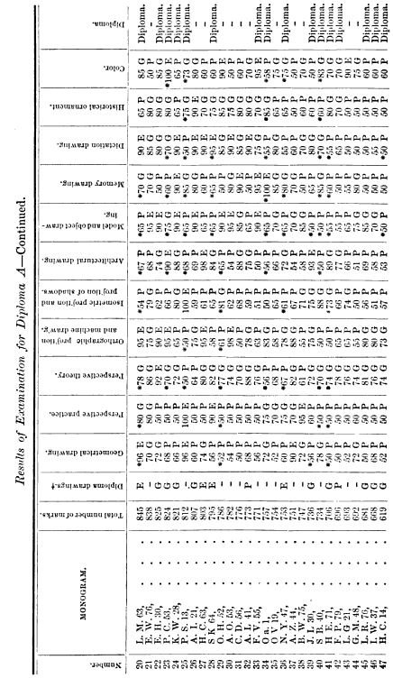 [merged small][merged small][merged small][merged small][merged small][merged small][merged small][merged small][merged small][merged small][merged small][merged small][merged small][merged small][merged small][merged small][merged small][ocr errors][ocr errors][ocr errors][ocr errors][ocr errors][ocr errors][ocr errors][ocr errors][ocr errors][ocr errors][ocr errors][ocr errors][ocr errors][ocr errors][ocr errors][merged small][ocr errors][merged small][merged small][ocr errors][merged small][merged small][ocr errors][ocr errors][ocr errors][ocr errors][merged small][ocr errors][merged small][ocr errors][ocr errors][merged small][ocr errors][ocr errors][ocr errors][ocr errors][ocr errors][merged small][ocr errors][ocr errors][ocr errors][merged small][merged small][merged small][merged small][merged small][merged small][merged small][ocr errors][ocr errors][ocr errors][merged small][ocr errors][merged small][merged small][merged small][ocr errors][merged small][ocr errors][ocr errors][ocr errors][ocr errors][ocr errors][merged small][ocr errors][merged small][ocr errors][merged small][ocr errors][ocr errors][merged small][ocr errors][ocr errors][ocr errors][ocr errors][ocr errors][ocr errors][ocr errors][merged small][merged small][ocr errors][ocr errors]