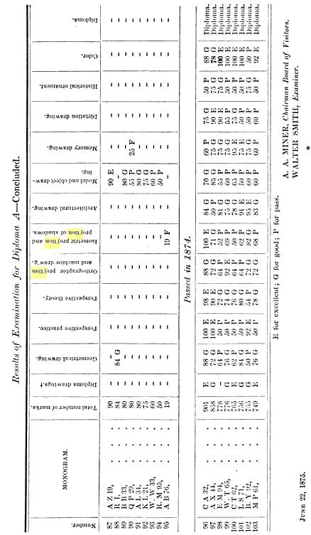 [merged small][merged small][merged small][merged small][merged small][merged small][merged small][ocr errors][merged small][merged small][merged small][merged small][merged small][merged small][merged small][ocr errors][ocr errors][ocr errors][merged small][merged small][ocr errors][merged small][merged small][merged small][merged small][ocr errors][ocr errors][ocr errors][ocr errors][merged small][ocr errors][ocr errors][ocr errors][merged small][ocr errors][merged small][ocr errors][ocr errors][merged small][ocr errors][merged small][merged small][merged small][merged small][merged small][merged small][merged small][merged small][merged small][merged small][ocr errors][merged small][merged small][merged small]