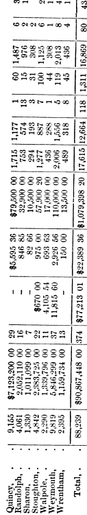 [ocr errors][merged small][merged small][ocr errors][ocr errors][ocr errors][merged small][merged small][ocr errors][subsumed][merged small][ocr errors][ocr errors][ocr errors][ocr errors]