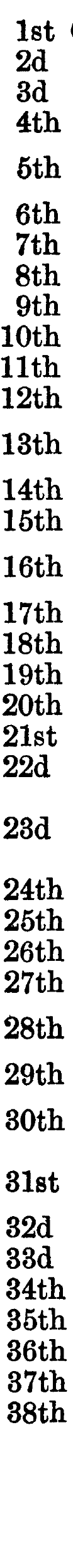 [ocr errors][ocr errors][ocr errors][ocr errors][merged small][ocr errors][ocr errors][ocr errors][ocr errors][ocr errors][ocr errors][ocr errors]
