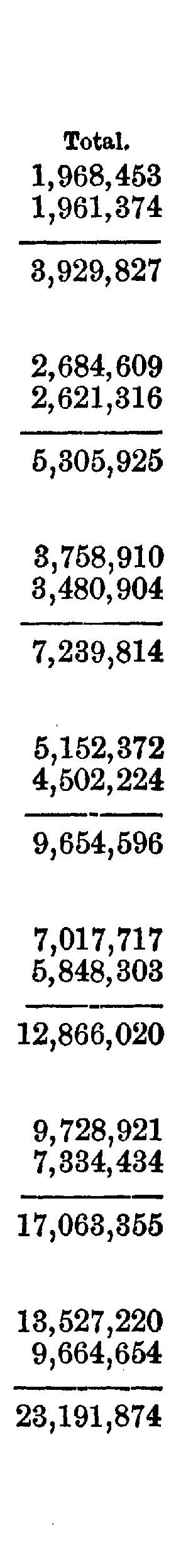 [merged small][merged small][merged small][merged small][merged small][ocr errors][ocr errors][ocr errors][ocr errors][ocr errors][merged small][ocr errors][merged small][merged small][merged small]