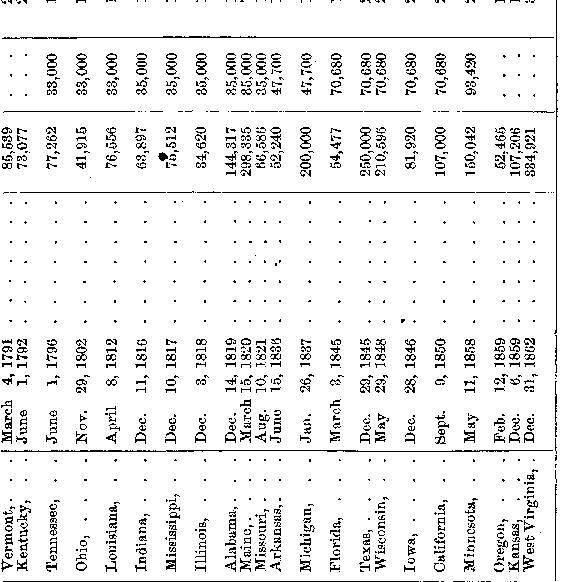 [merged small][merged small][merged small][merged small][merged small][merged small][merged small][merged small][merged small][merged small][merged small][ocr errors][ocr errors][merged small][merged small][merged small][merged small][merged small][merged small][merged small][merged small]