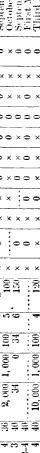 [subsumed][subsumed][subsumed][subsumed][merged small][subsumed][subsumed][ocr errors][ocr errors]