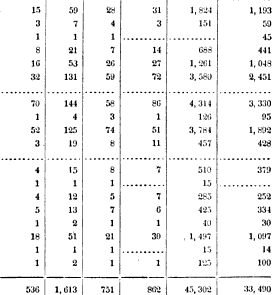 [ocr errors][merged small][merged small][ocr errors][merged small][merged small][ocr errors][merged small][merged small][merged small][merged small][merged small][merged small][ocr errors][merged small][merged small][merged small][merged small][merged small][merged small][ocr errors][merged small][merged small][merged small][merged small][ocr errors][merged small][merged small][merged small][merged small][merged small]