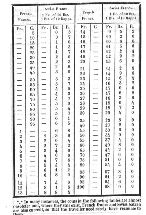 [graphic][subsumed][subsumed][subsumed][subsumed][subsumed][subsumed][subsumed][subsumed][subsumed][subsumed][ocr errors][ocr errors][subsumed][ocr errors][subsumed][ocr errors][subsumed][subsumed]