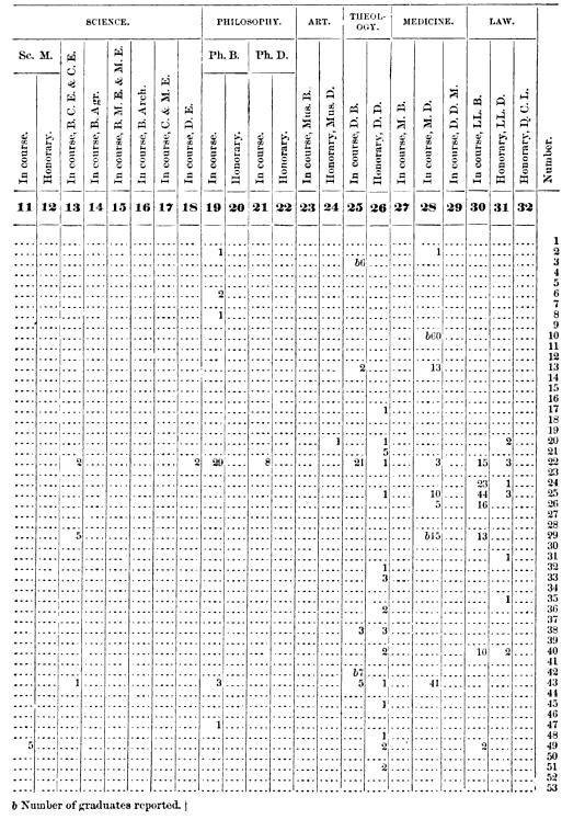 [graphic][subsumed][subsumed][subsumed][subsumed][subsumed][subsumed][subsumed][subsumed][subsumed][subsumed][subsumed][subsumed][subsumed][subsumed][subsumed][subsumed][subsumed][subsumed][ocr errors][ocr errors][ocr errors][merged small]