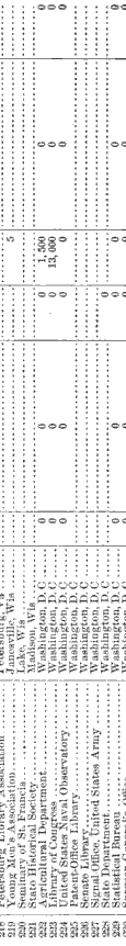 [merged small][merged small][merged small][merged small][ocr errors][ocr errors][merged small][merged small][merged small][ocr errors][ocr errors]