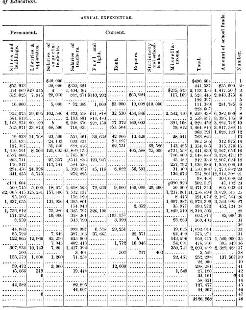 [graphic][subsumed][subsumed][subsumed][subsumed][subsumed][subsumed][subsumed][subsumed][subsumed][subsumed][subsumed][subsumed][subsumed][subsumed][subsumed][subsumed][subsumed][ocr errors][subsumed][subsumed][subsumed][subsumed][subsumed][subsumed][subsumed][subsumed][subsumed][subsumed][subsumed][subsumed]