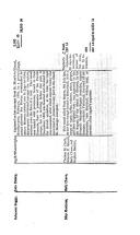 第 451 頁