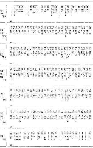 [merged small][merged small][ocr errors][merged small][merged small][merged small][merged small][merged small][merged small][merged small][merged small][ocr errors][merged small][merged small][merged small][merged small][merged small][merged small][merged small][merged small][merged small][merged small][merged small][merged small][merged small][merged small]