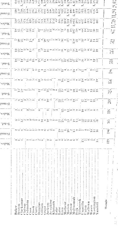 [merged small][merged small][merged small][merged small][merged small][merged small][merged small][merged small][merged small][merged small][merged small][merged small][merged small][merged small][merged small][merged small][merged small][merged small][ocr errors][ocr errors][ocr errors][merged small][merged small][merged small][merged small][ocr errors][merged small][merged small][merged small][merged small][ocr errors][merged small][merged small][subsumed][merged small][merged small][merged small][merged small][merged small][merged small][subsumed][merged small][merged small][merged small][merged small][merged small][merged small][merged small][merged small][merged small][merged small][ocr errors][merged small]