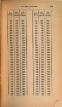 第 127 頁