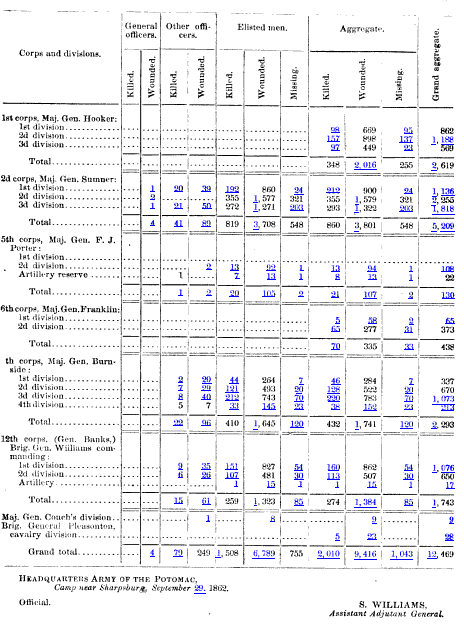 [merged small][merged small][merged small][merged small][merged small][merged small][merged small][merged small][merged small][merged small][merged small][merged small][merged small][merged small][merged small][merged small][ocr errors][ocr errors][ocr errors][merged small][ocr errors][ocr errors][ocr errors][merged small][ocr errors][ocr errors][merged small][ocr errors][merged small][merged small][ocr errors][merged small][ocr errors][ocr errors][merged small][ocr errors][ocr errors][merged small][merged small][ocr errors][ocr errors][merged small][ocr errors][ocr errors][ocr errors][ocr errors][ocr errors][ocr errors][ocr errors][merged small][merged small][merged small][merged small][ocr errors][merged small][merged small][merged small][merged small][ocr errors][ocr errors][ocr errors][ocr errors][merged small][ocr errors][ocr errors][ocr errors][ocr errors][merged small][merged small][ocr errors][ocr errors][ocr errors][ocr errors][merged small][ocr errors][ocr errors][ocr errors][merged small][ocr errors][ocr errors][ocr errors][merged small][merged small][ocr errors][ocr errors][merged small][ocr errors][ocr errors][merged small][ocr errors][merged small][ocr errors][ocr errors][merged small][ocr errors][merged small][ocr errors][ocr errors][ocr errors][merged small][merged small][merged small][merged small][ocr errors][merged small][merged small][ocr errors][ocr errors][merged small][merged small][merged small][ocr errors][merged small][merged small][ocr errors][merged small][merged small][merged small]
